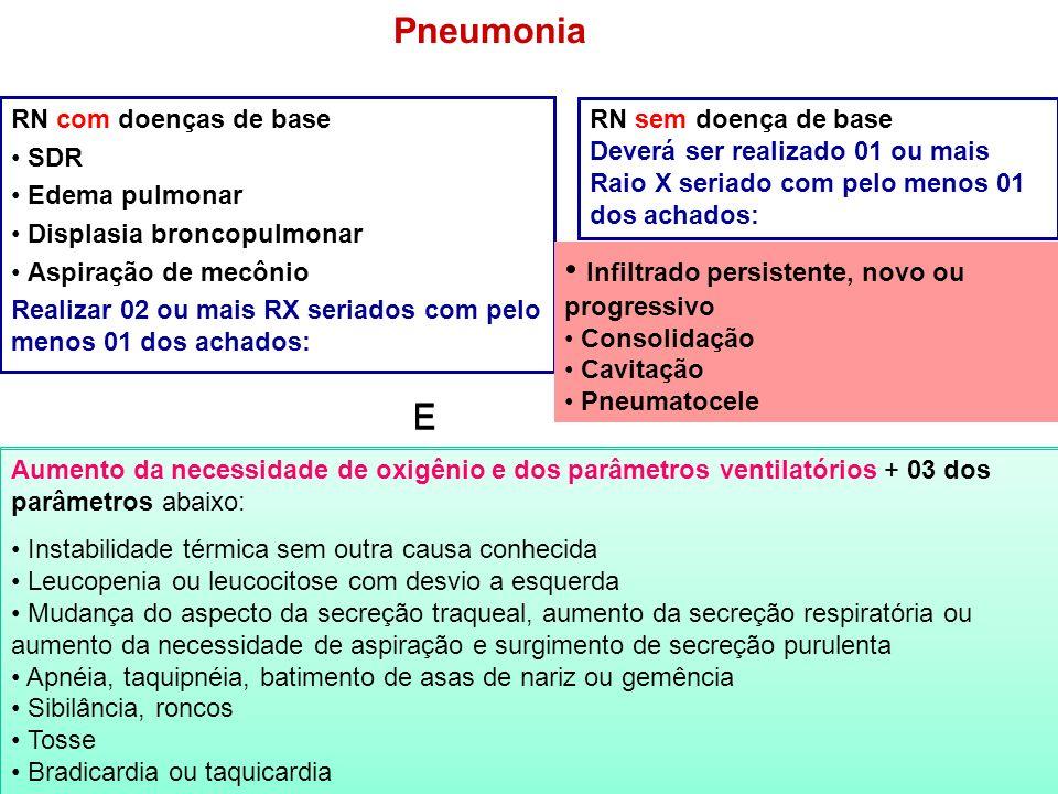 Pneumonia RN com doenças de base SDR Edema pulmonar Displasia broncopulmonar Aspiração de mecônio Realizar 02 ou mais RX seriados com pelo menos 01 dos achados: RN sem doença de base Deverá ser realizado 01 ou mais Raio X seriado com pelo menos 01 dos achados: Aumento da necessidade de oxigênio e dos parâmetros ventilatórios + 03 dos parâmetros abaixo: Instabilidade térmica sem outra causa conhecida Leucopenia ou leucocitose com desvio a esquerda Mudança do aspecto da secreção traqueal, aumento da secreção respiratória ou aumento da necessidade de aspiração e surgimento de secreção purulenta Apnéia, taquipnéia, batimento de asas de nariz ou gemência Sibilância, roncos Tosse Bradicardia ou taquicardia Aumento da necessidade de oxigênio e dos parâmetros ventilatórios + 03 dos parâmetros abaixo: Instabilidade térmica sem outra causa conhecida Leucopenia ou leucocitose com desvio a esquerda Mudança do aspecto da secreção traqueal, aumento da secreção respiratória ou aumento da necessidade de aspiração e surgimento de secreção purulenta Apnéia, taquipnéia, batimento de asas de nariz ou gemência Sibilância, roncos Tosse Bradicardia ou taquicardia Infiltrado persistente, novo ou progressivo Consolidação Cavitação Pneumatocele E Aumento da necessidade de oxigênio e dos parâmetros ventilatórios + 03 dos parâmetros abaixo: Instabilidade térmica sem outra causa conhecida Leucopenia ou leucocitose com desvio a esquerda Mudança do aspecto da secreção traqueal, aumento da secreção respiratória ou aumento da necessidade de aspiração e surgimento de secreção purulenta Apnéia, taquipnéia, batimento de asas de nariz ou gemência Sibilância, roncos Tosse Bradicardia ou taquicardia Aumento da necessidade de oxigênio e dos parâmetros ventilatórios + 03 dos parâmetros abaixo: Instabilidade térmica sem outra causa conhecida Leucopenia ou leucocitose com desvio a esquerda Mudança do aspecto da secreção traqueal, aumento da secreção respiratória ou aumento da necessidade de aspiração e surgi
