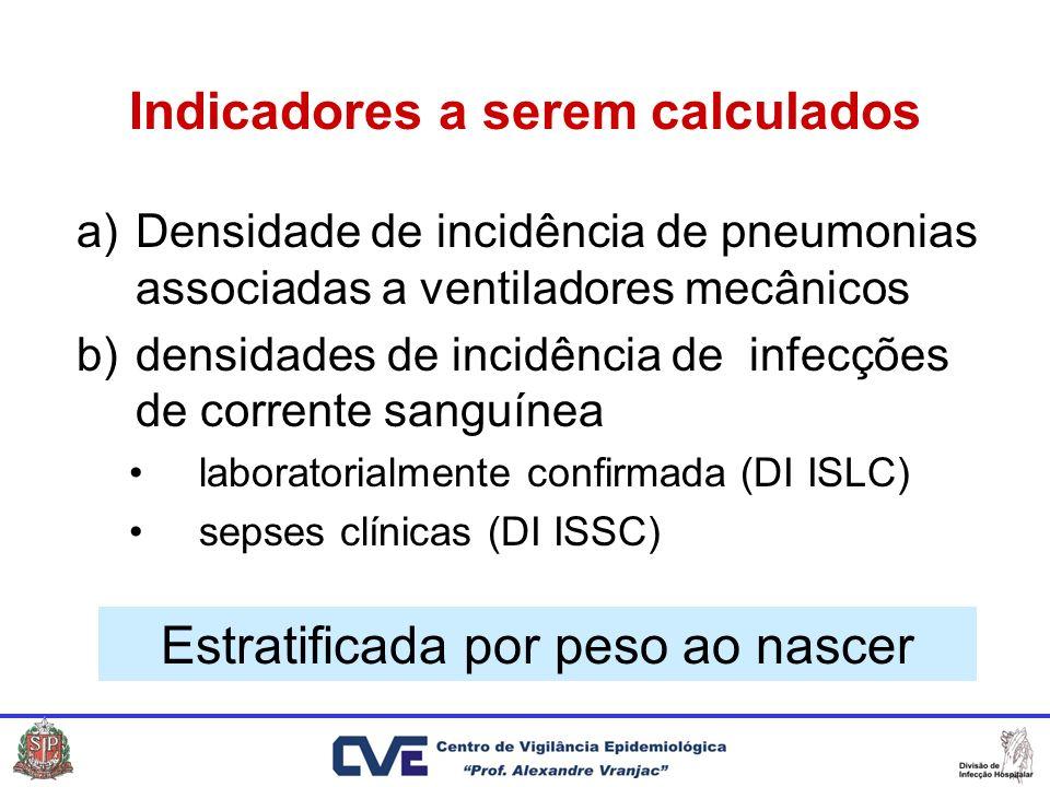 Indicadores a serem calculados a)Densidade de incidência de pneumonias associadas a ventiladores mecânicos b)densidades de incidência de infecções de corrente sanguínea laboratorialmente confirmada (DI ISLC) sepses clínicas (DI ISSC) Estratificada por peso ao nascer