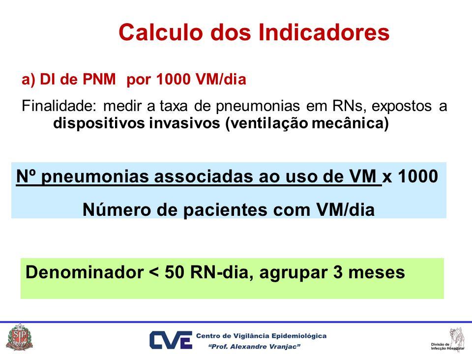 a) DI de PNM por 1000 VM/dia Finalidade: medir a taxa de pneumonias em RNs, expostos a dispositivos invasivos (ventilação mecânica) Nº pneumonias associadas ao uso de VM x 1000 Número de pacientes com VM/dia Denominador < 50 RN-dia, agrupar 3 meses Calculo dos Indicadores