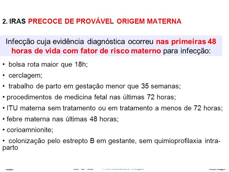 2. IRAS PRECOCE DE PROVÁVEL ORIGEM MATERNA bolsa rota maior que 18h; cerclagem; trabalho de parto em gestação menor que 35 semanas; procedimentos de m