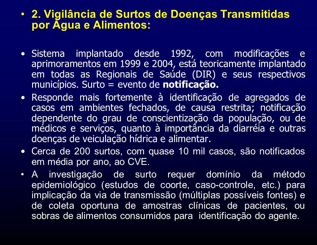 2. Vigilância de Surtos de Doenças Transmitidas por Água e Alimentos: Sistema implantado desde 1992, com modificações e aprimoramentos em 1999 e 2004,