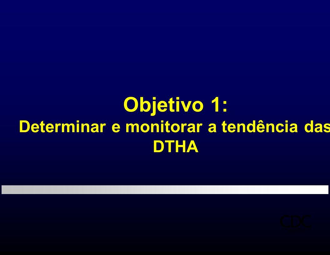 Objetivo 1: Determinar e monitorar a tendência das DTHA