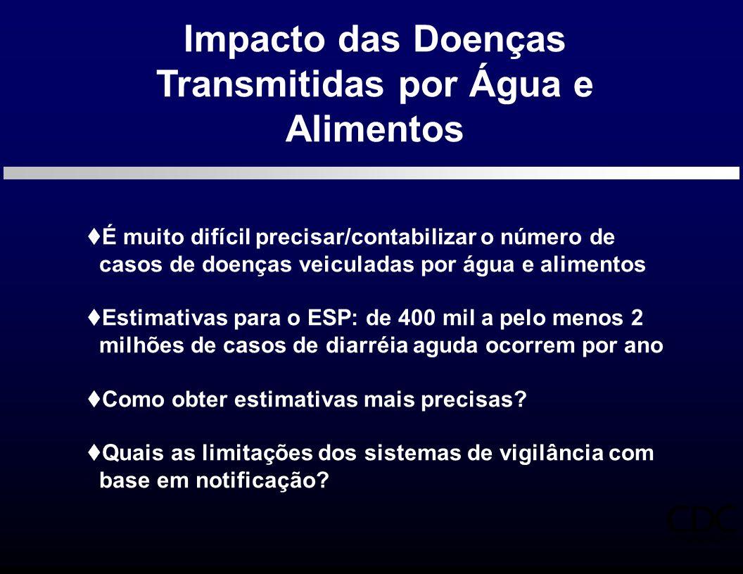 É muito difícil precisar/contabilizar o número de casos de doenças veiculadas por água e alimentos Estimativas para o ESP: de 400 mil a pelo menos 2 m