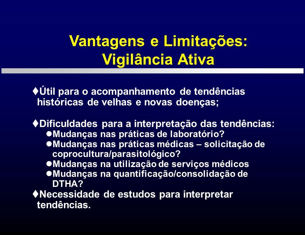 Útil para o acompanhamento de tendências históricas de velhas e novas doenças; Dificuldades para a interpretação das tendências: Mudanças nas práticas