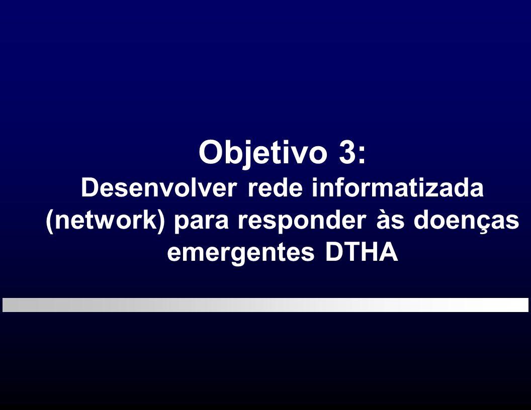 Objetivo 3: Desenvolver rede informatizada (network) para responder às doenças emergentes DTHA