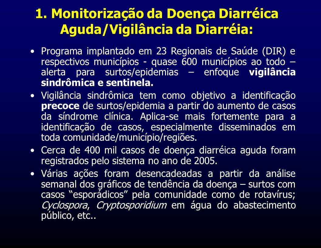 1. Monitorização da Doença Diarréica Aguda/Vigilância da Diarréia: Programa implantado em 23 Regionais de Saúde (DIR) e respectivos municípios - quase