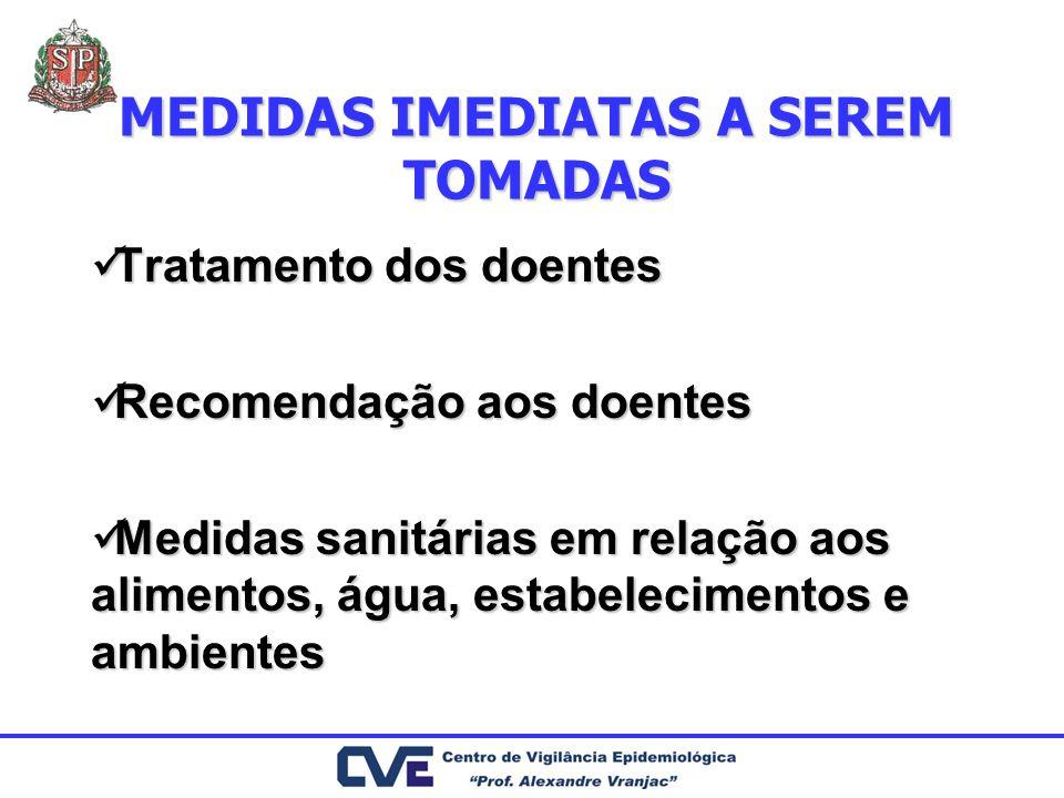 MEDIDAS IMEDIATAS A SEREM TOMADAS Tratamento dos doentes Tratamento dos doentes Recomendação aos doentes Recomendação aos doentes Medidas sanitárias e