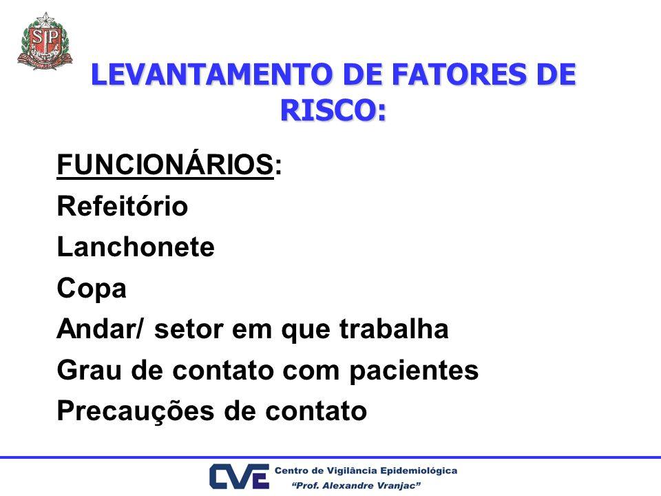 LEVANTAMENTO DE FATORES DE RISCO: FUNCIONÁRIOS: Refeitório Lanchonete Copa Andar/ setor em que trabalha Grau de contato com pacientes Precauções de co