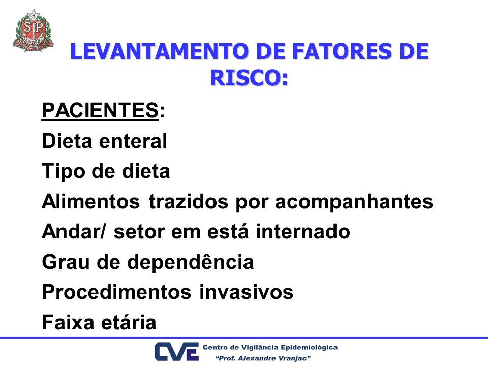 LEVANTAMENTO DE FATORES DE RISCO: PACIENTES: Dieta enteral Tipo de dieta Alimentos trazidos por acompanhantes Andar/ setor em está internado Grau de d