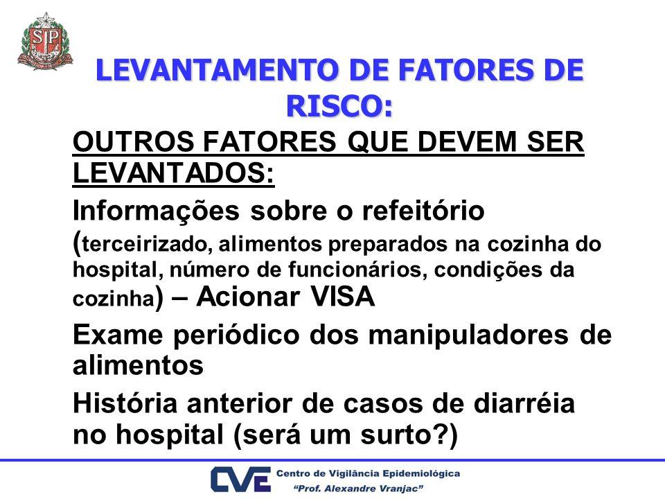 LEVANTAMENTO DE FATORES DE RISCO: OUTROS FATORES QUE DEVEM SER LEVANTADOS: Informações sobre o refeitório ( terceirizado, alimentos preparados na cozi