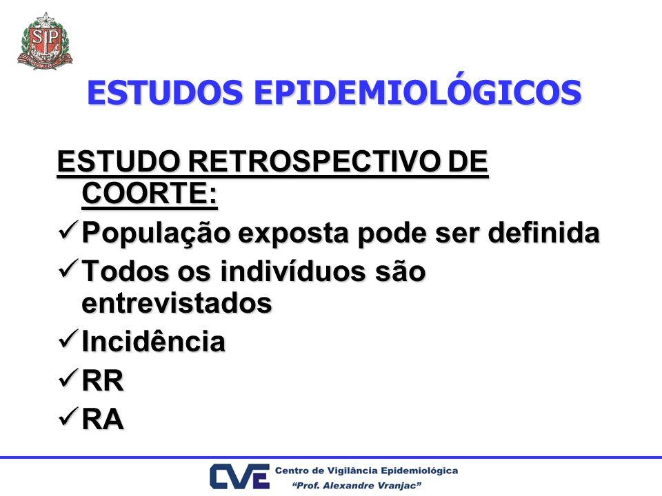 ESTUDOS EPIDEMIOLÓGICOS ESTUDO RETROSPECTIVO DE COORTE: População exposta pode ser definida População exposta pode ser definida Todos os indivíduos sã