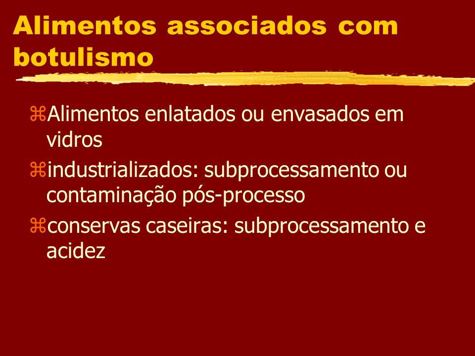 Alimentos associados com botulismo zAlimentos enlatados ou envasados em vidros zindustrializados: subprocessamento ou contaminação pós-processo zconse