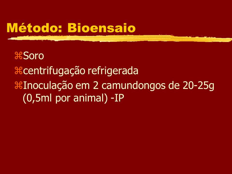 Método: Bioensaio zSoro zcentrifugação refrigerada zInoculação em 2 camundongos de 20-25g (0,5ml por animal) -IP