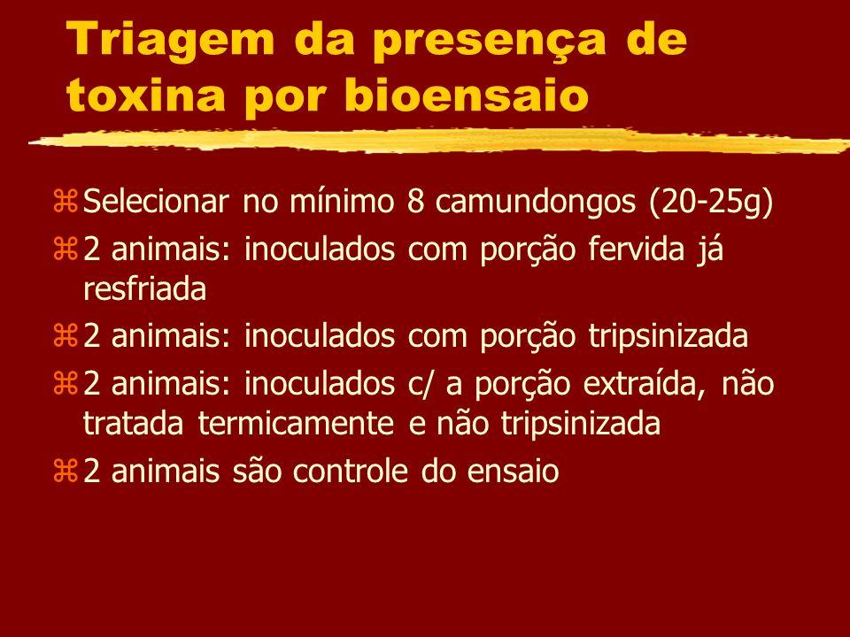 Triagem da presença de toxina por bioensaio zSelecionar no mínimo 8 camundongos (20-25g) z2 animais: inoculados com porção fervida já resfriada z2 ani
