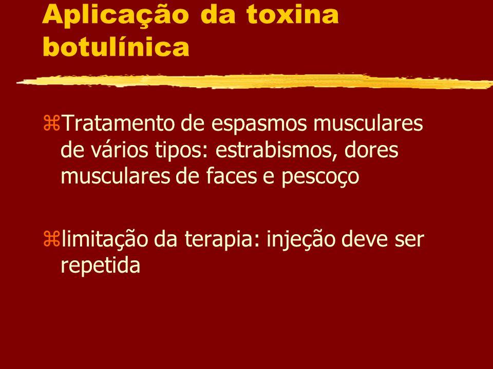 Aplicação da toxina botulínica zTratamento de espasmos musculares de vários tipos: estrabismos, dores musculares de faces e pescoço zlimitação da tera
