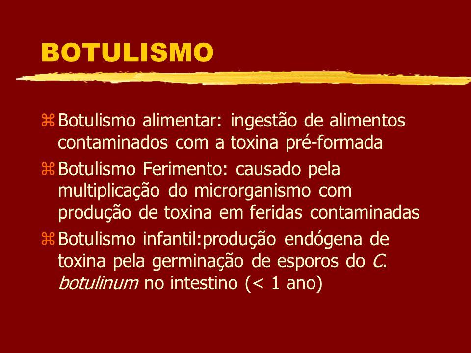BOTULISMO zBotulismo alimentar: ingestão de alimentos contaminados com a toxina pré-formada zBotulismo Ferimento: causado pela multiplicação do micror
