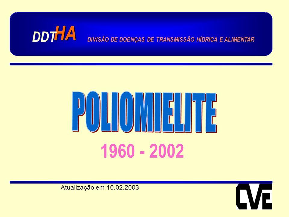 HA DDT DIVISÃO DE DOENÇAS DE TRANSMISSÃO HÍDRICA E ALIMENTAR 1960 - 2002 Atualização em 10.02.2003