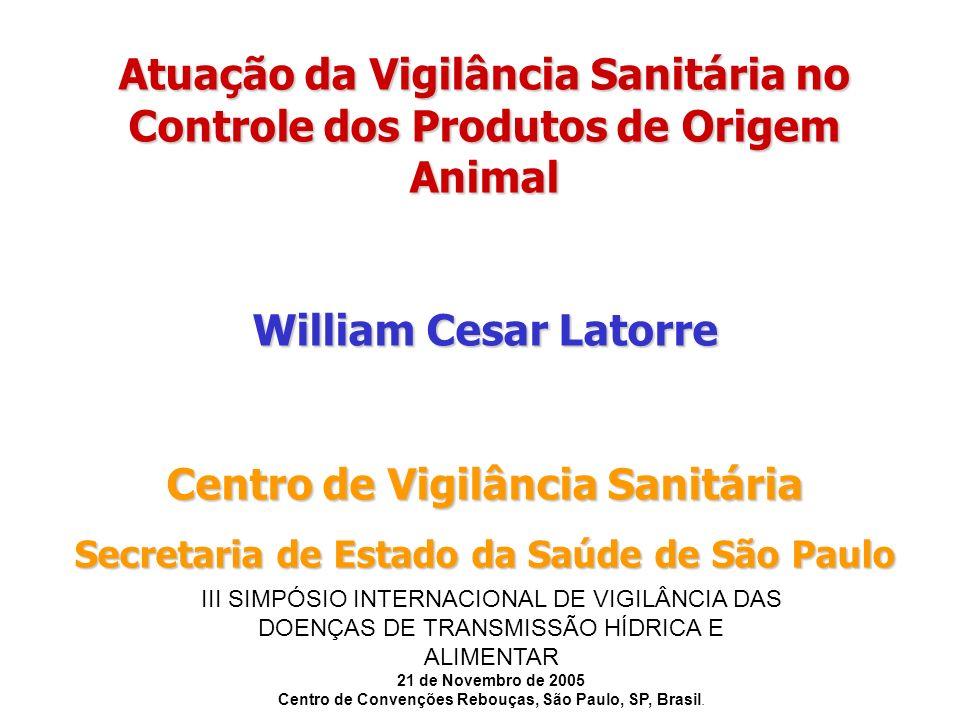 Atuação da Vigilância Sanitária no Controle dos Produtos de Origem Animal William Cesar Latorre Centro de Vigilância Sanitária Secretaria de Estado da