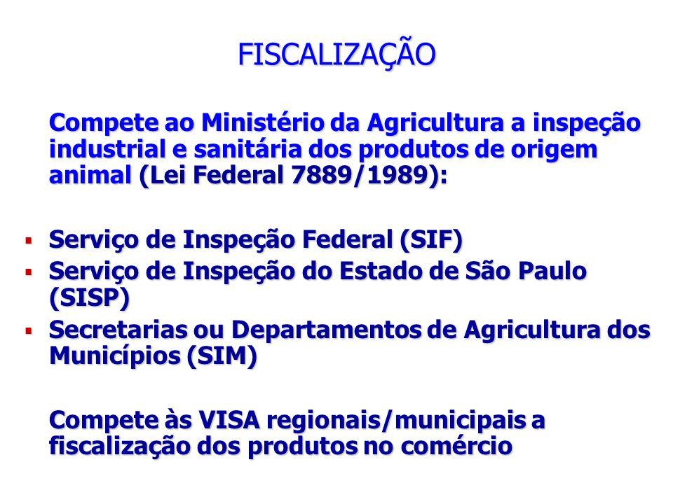 FISCALIZAÇÃO Compete ao Ministério da Agricultura a inspeção industrial e sanitária dos produtos de origem animal (Lei Federal 7889/1989): Serviço de