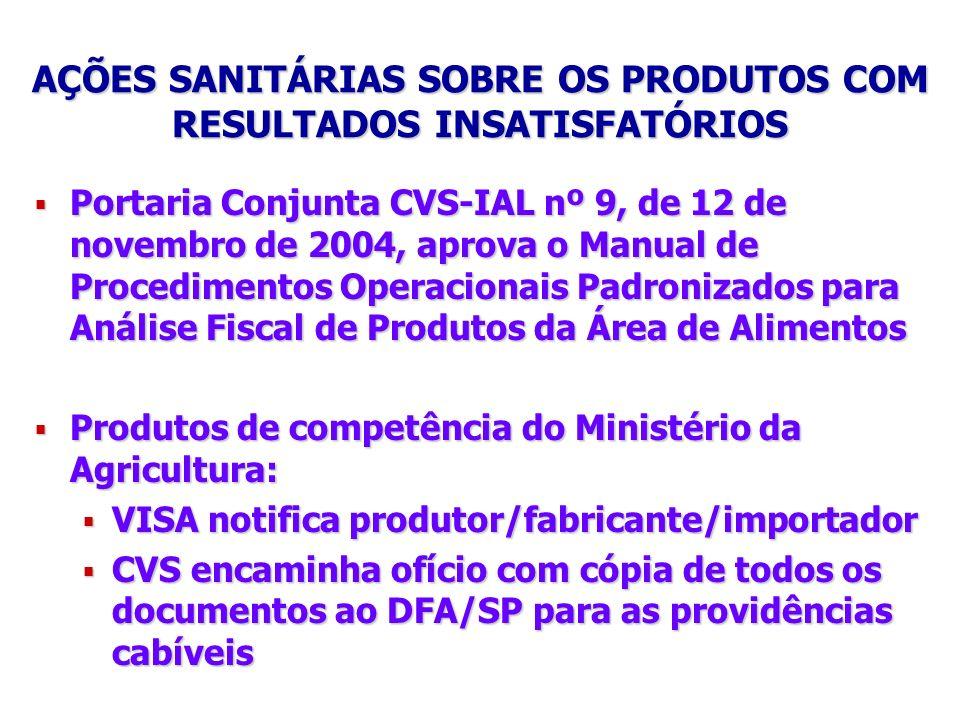 AÇÕES SANITÁRIAS SOBRE OS PRODUTOS COM RESULTADOS INSATISFATÓRIOS Portaria Conjunta CVS-IAL nº 9, de 12 de novembro de 2004, aprova o Manual de Proced