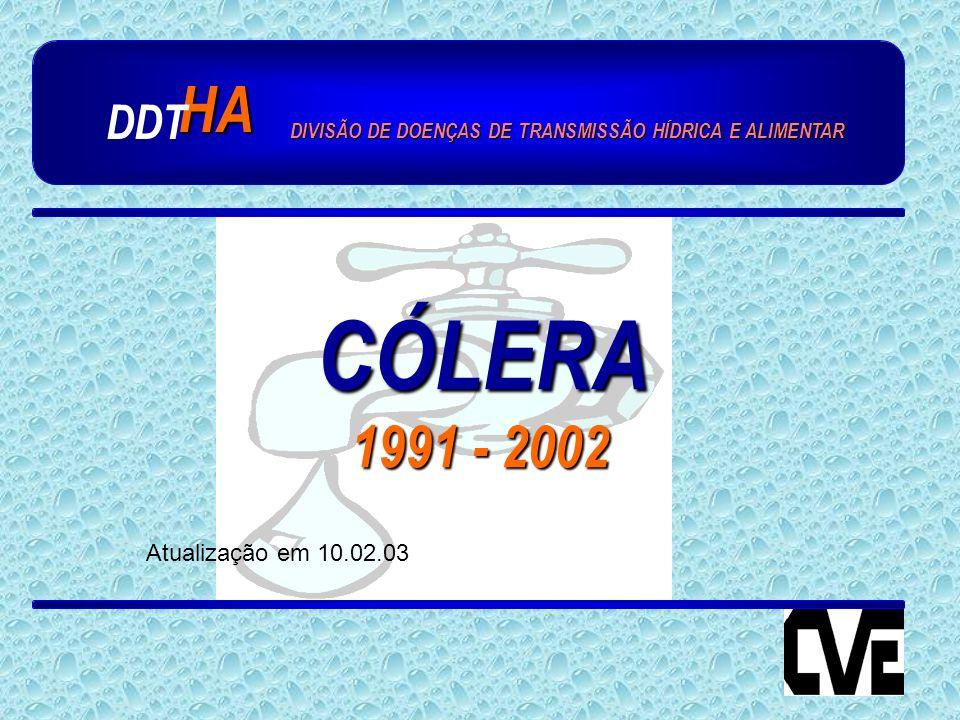 HA DDT DIVISÃO DE DOENÇAS DE TRANSMISSÃO HÍDRICA E ALIMENTAR CÓLERA 1991 - 2002 Atualização em 10.02.03