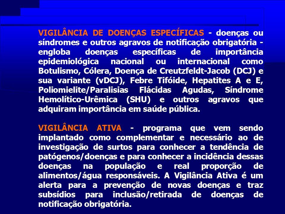 VIGILÂNCIA DE DOENÇAS ESPECÍFICAS - doenças ou síndromes e outros agravos de notificação obrigatória - engloba doenças específicas de importância epid