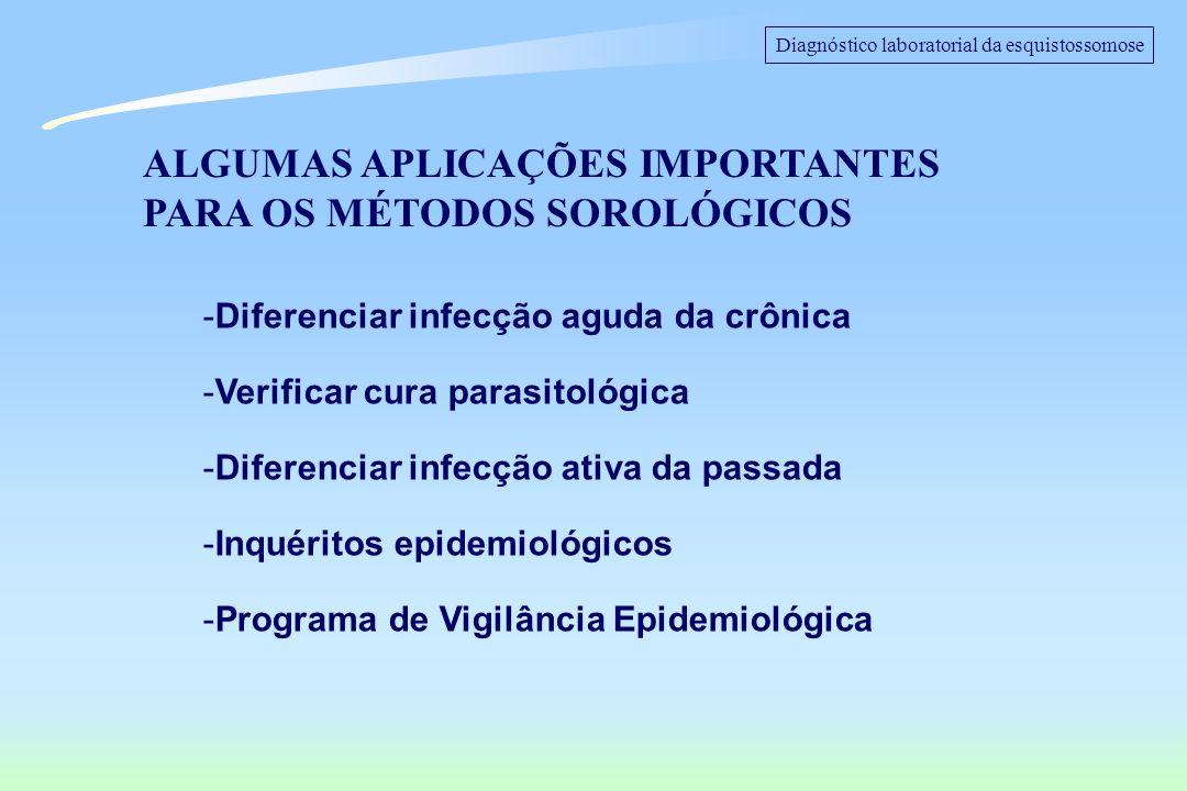 -Diferenciar infecção aguda da crônica -Verificar cura parasitológica -Diferenciar infecção ativa da passada -Inquéritos epidemiológicos -Programa de