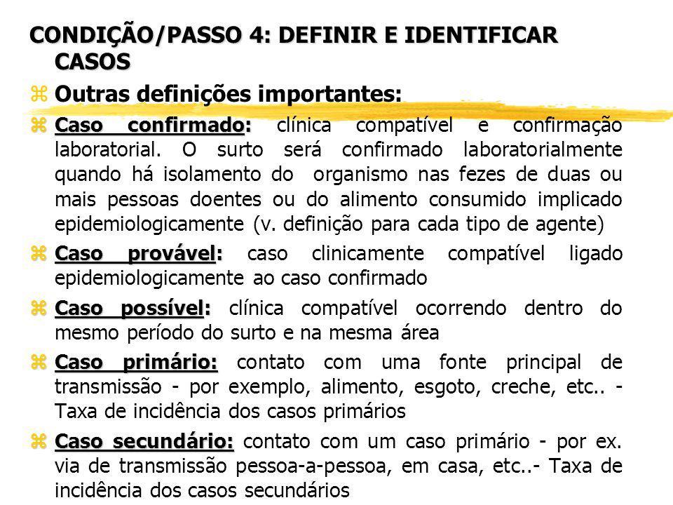 CONDIÇÃO/PASSO 4: DEFINIR E IDENTIFICAR CASOS zComo detectar os casos? zEstabelecer uma definição de caso (inclui 4 componentes): y1) informação clíni