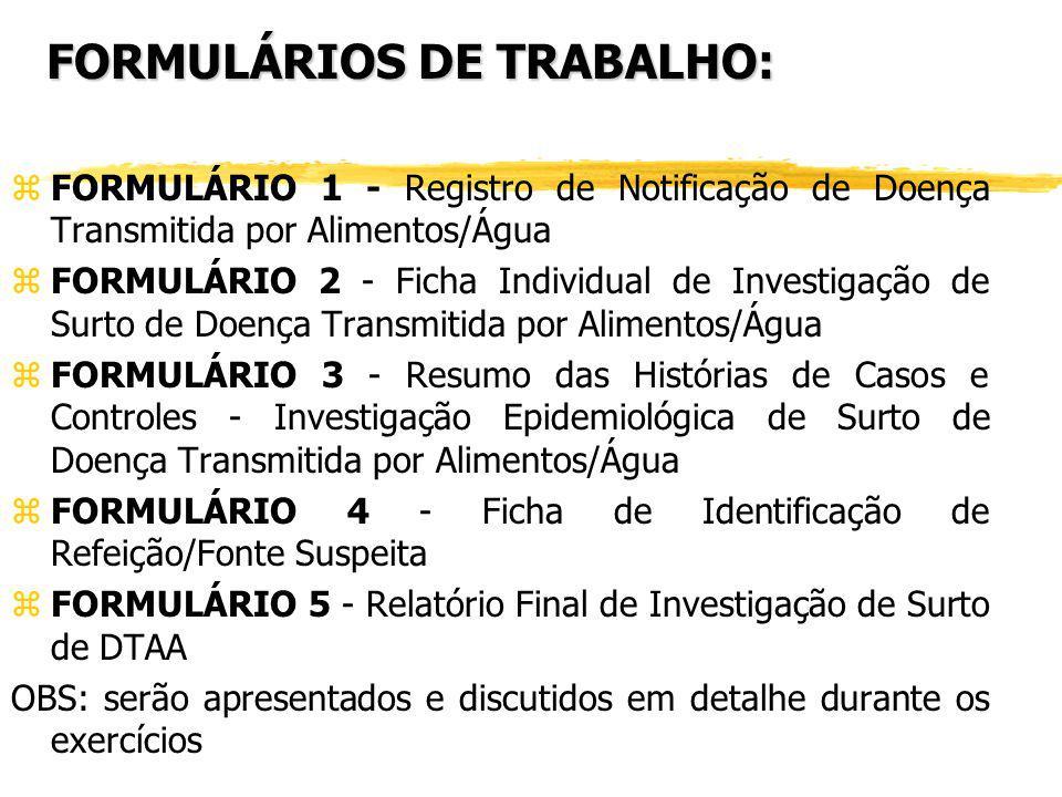 zInquéritos/questionários Ficha Individual de DTA - Formulários 2 e Resumo das Histórias de Casos e Controles - Formulário 3 zInquéritos/questionários