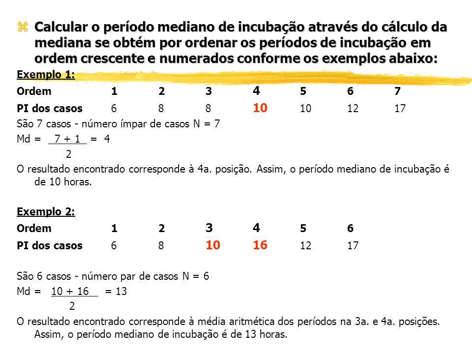 Período de incubação: Calcula-se usualmente o período de incubação de um surto, através da mediana. incubação de um surto, através da mediana. Mediana