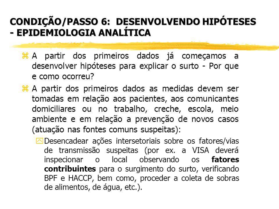 Epidemiologia Analítica: Epidemiologia Analítica: possibilita a identificação das causas/vias de transmissão do surto yEstudos Analíticos: yEstudos An