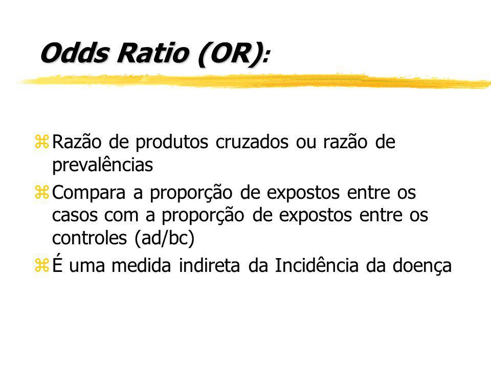POPULAÇÃO DOENTES NÃO-DOENTES EXPOSTOS NÃO-EXPOSTOS EXPOSTOS NÃO-EXPOSTOS Estudo de Caso-Controle: a c b d