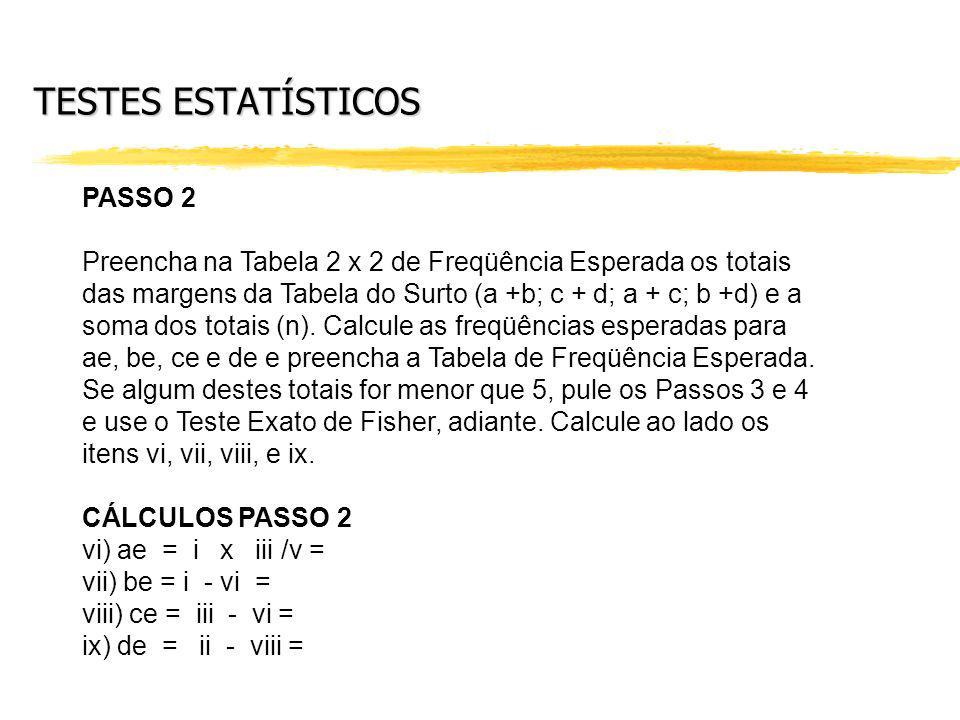 PASSO 1 Preencha na Tabela 2 x 2 do Surto os dados do alimento epidemiologicamente implicado e calcule os totais das margens(a +b; c + d; a + c; b +d)