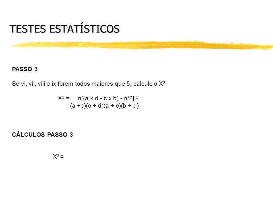 PASSO 2 Preencha na Tabela 2 x 2 de Freqüência Esperada os totais das margens da Tabela do Surto (a +b; c + d; a + c; b +d) e a soma dos totais (n). C