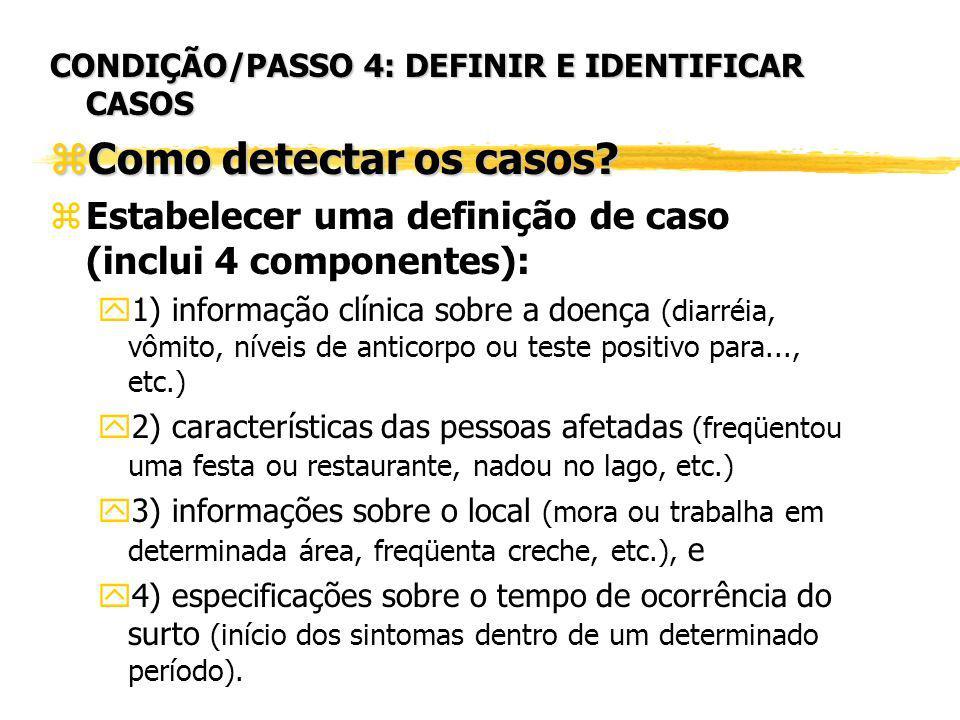 CONDIÇÃO/PASSO 3: VERIFICAR O DIAGNÓSTICO yCaracterizar o quadro clínico. y O diagnóstico está correto? xConferir os achados clínicos e laboratoriais