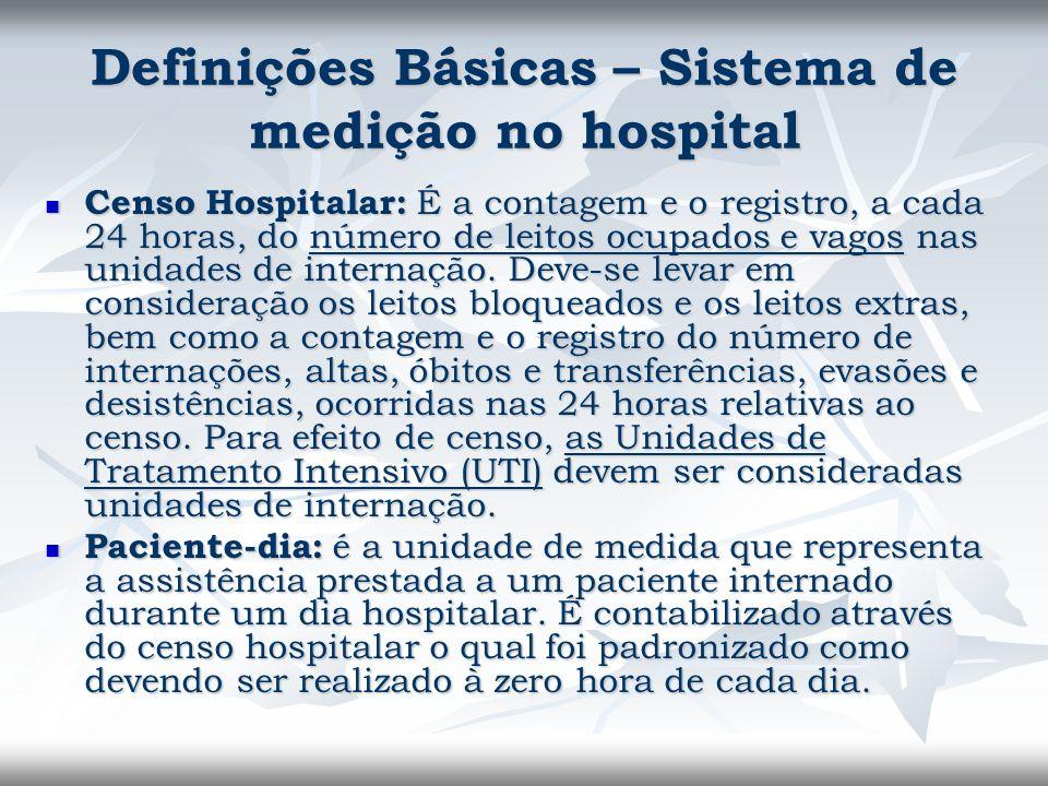 Definições Básicas – Sistema de medição no hospital Censo Hospitalar: É a contagem e o registro, a cada 24 horas, do número de leitos ocupados e vagos