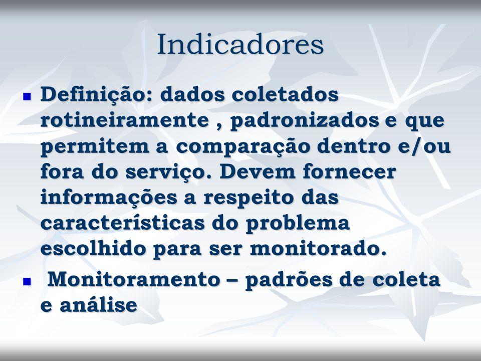 Indicadores Definição: dados coletados rotineiramente, padronizados e que permitem a comparação dentro e/ou fora do serviço. Devem fornecer informaçõe