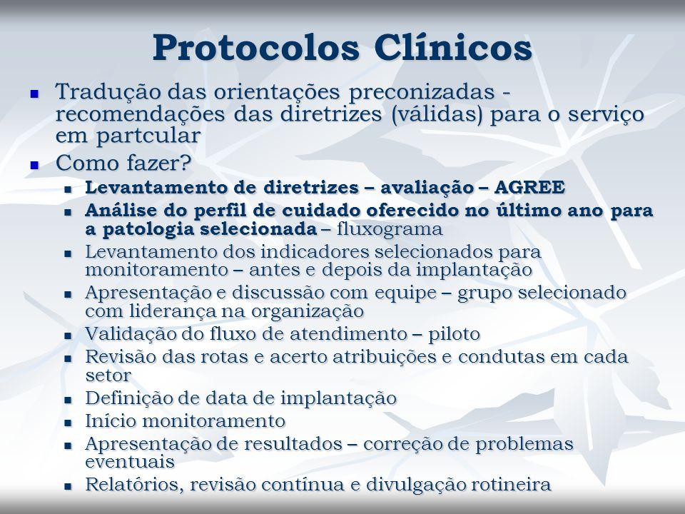 Protocolos Clínicos Tradução das orientações preconizadas - recomendações das diretrizes (válidas) para o serviço em partcular Tradução das orientaçõe