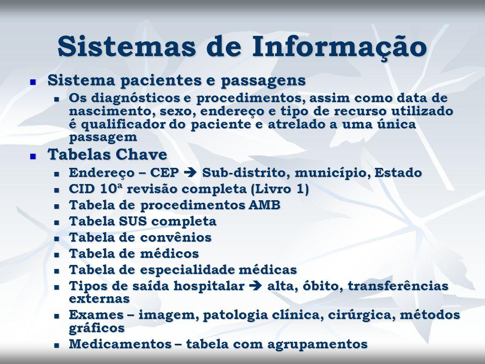 Sistemas de Informação Sistema pacientes e passagens Sistema pacientes e passagens Os diagnósticos e procedimentos, assim como data de nascimento, sex