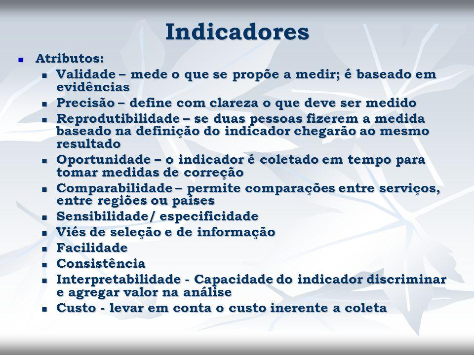Indicadores Atributos: Atributos: Validade – mede o que se propõe a medir; é baseado em evidências Validade – mede o que se propõe a medir; é baseado