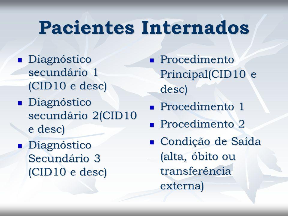 Pacientes Internados Diagnóstico secundário 1 (CID10 e desc) Diagnóstico secundário 1 (CID10 e desc) Diagnóstico secundário 2(CID10 e desc) Diagnóstic