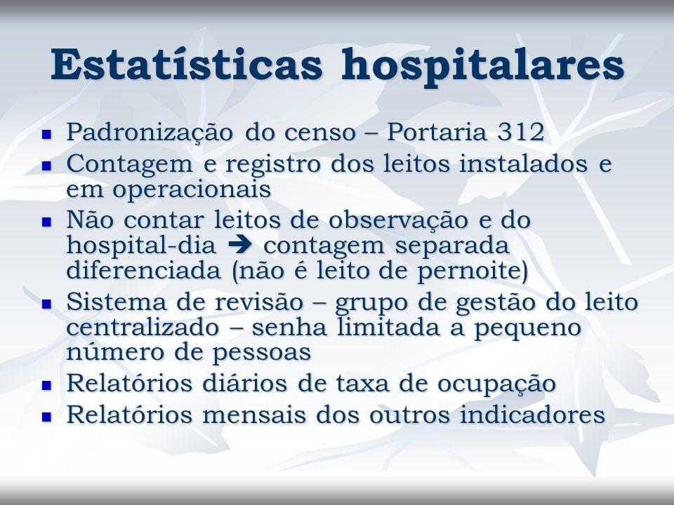 Estatísticas hospitalares Padronização do censo – Portaria 312 Padronização do censo – Portaria 312 Contagem e registro dos leitos instalados e em ope
