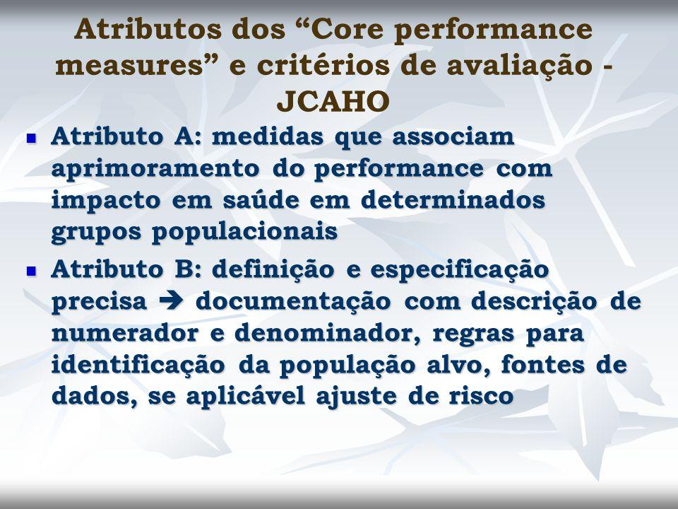 Atributos dos Core performance measures e critérios de avaliação - JCAHO Atributo A: medidas que associam aprimoramento do performance com impacto em