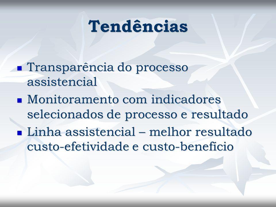 Tendências Transparência do processo assistencial Transparência do processo assistencial Monitoramento com indicadores selecionados de processo e resu