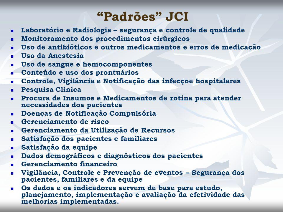 Padrões JCI Laboratório e Radiologia – segurança e controle de qualidade Monitoramento dos procedimentos cirúrgicos Uso de antibióticos e outros medic