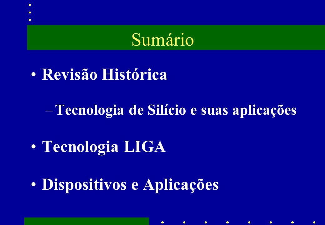 Sumário Revisão Histórica –Tecnologia de Silício e suas aplicações Tecnologia LIGA Dispositivos e Aplicações