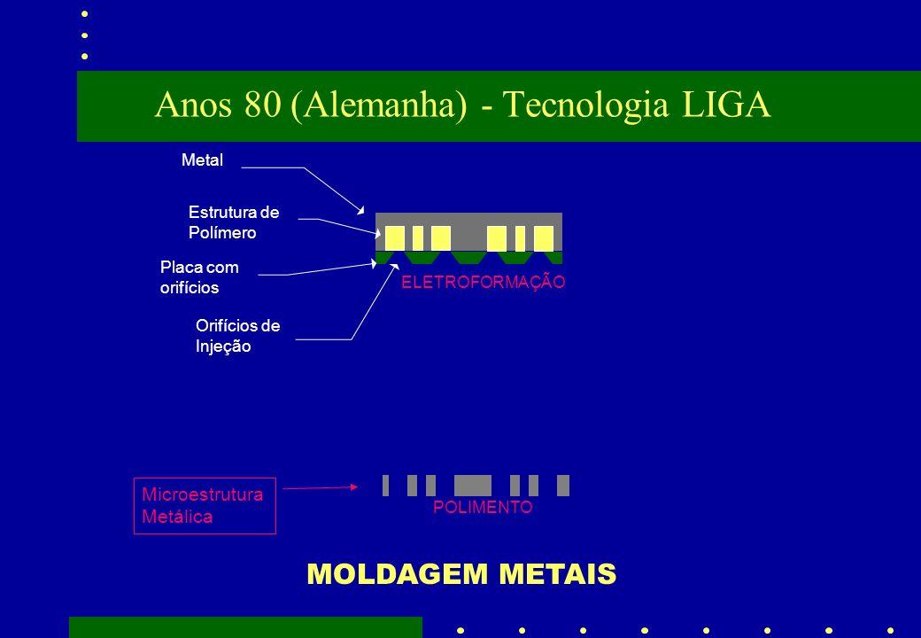 ELETROFORMAÇÃO Metal Estrutura de Polímero Placa com orifícios Orifícios de Injeção POLIMENTO Microestrutura Metálica Anos 80 (Alemanha) - Tecnologia