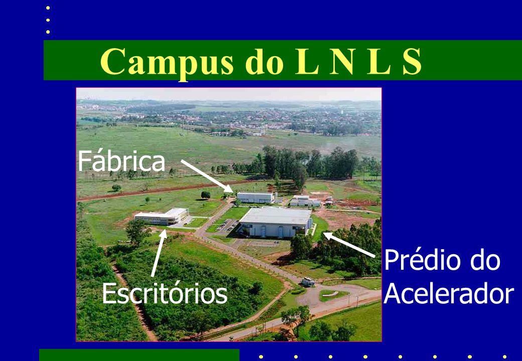 Características da Fonte do LNLS Comprimento-de-onda crítico: – c = 5.9Å @ 1,37GeV.