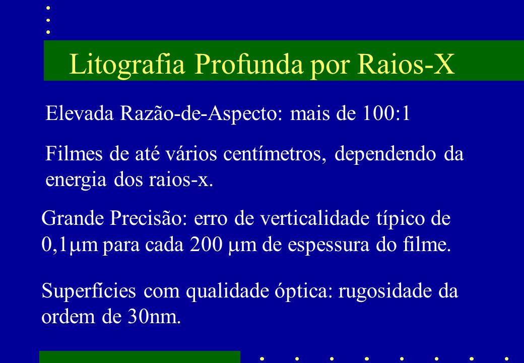 Litografia Profunda por Raios-X Elevada Razão-de-Aspecto: mais de 100:1 Grande Precisão: erro de verticalidade típico de 0,1 m para cada 200 m de espe
