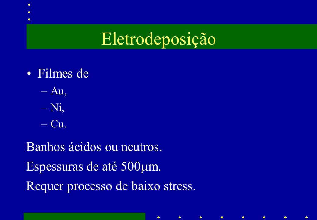 Eletrodeposição Filmes de –Au, –Ni, –Cu. Banhos ácidos ou neutros. Espessuras de até 500 m. Requer processo de baixo stress.